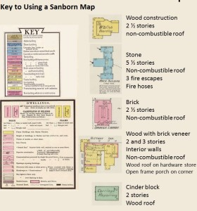 This image shows the color-coding scheme created to show the different types of building material types used in constructing a house or business, as well as other critical fire insurance-related information.
