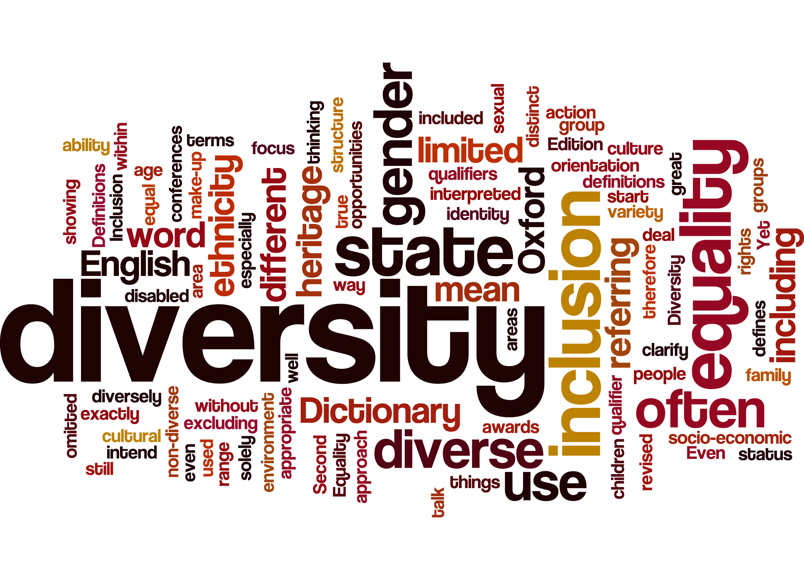 cultural diversity in my community Cultural diversity is a form of they also contacted diverse community leaders looking gender diversity in the workplace: definition, trends & examples.