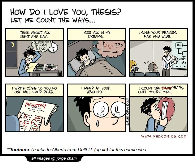 Phd comics thesis writing
