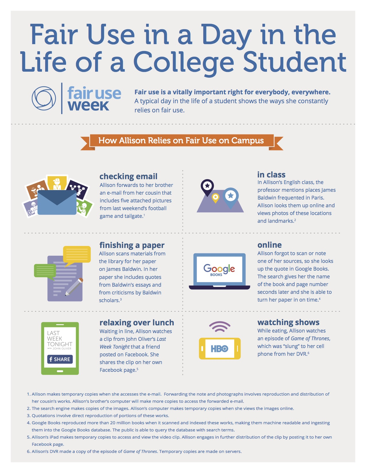 fair-use-in-a-day-in-the-life-of-a-college-student-infographic-feb2016 1