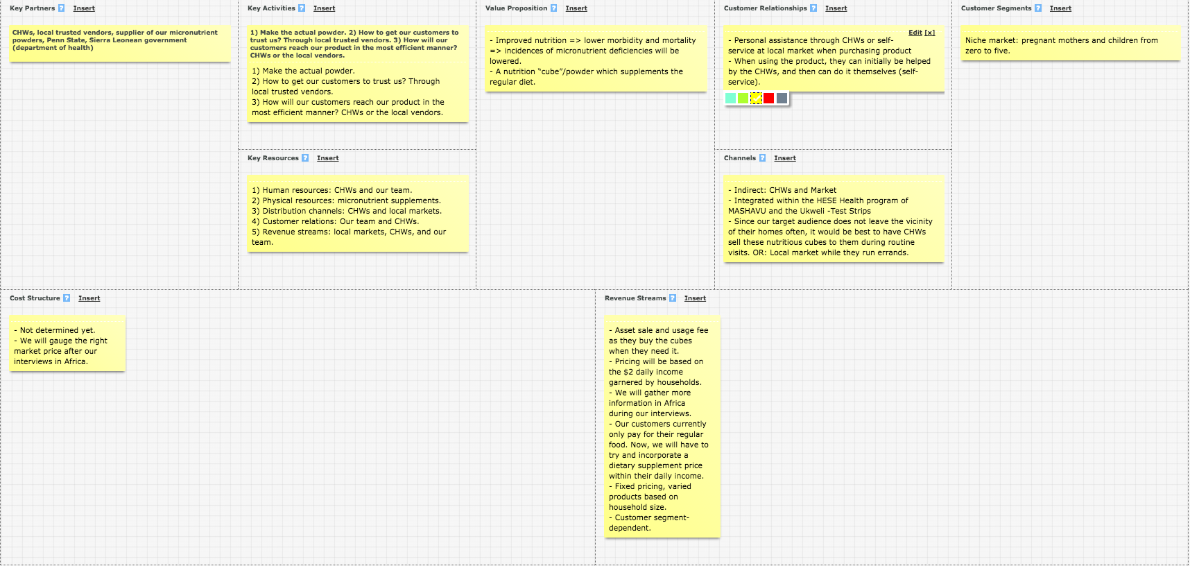 Tuesday, 5th April: Business Canvas | Dhruv Rao's HESE Blog