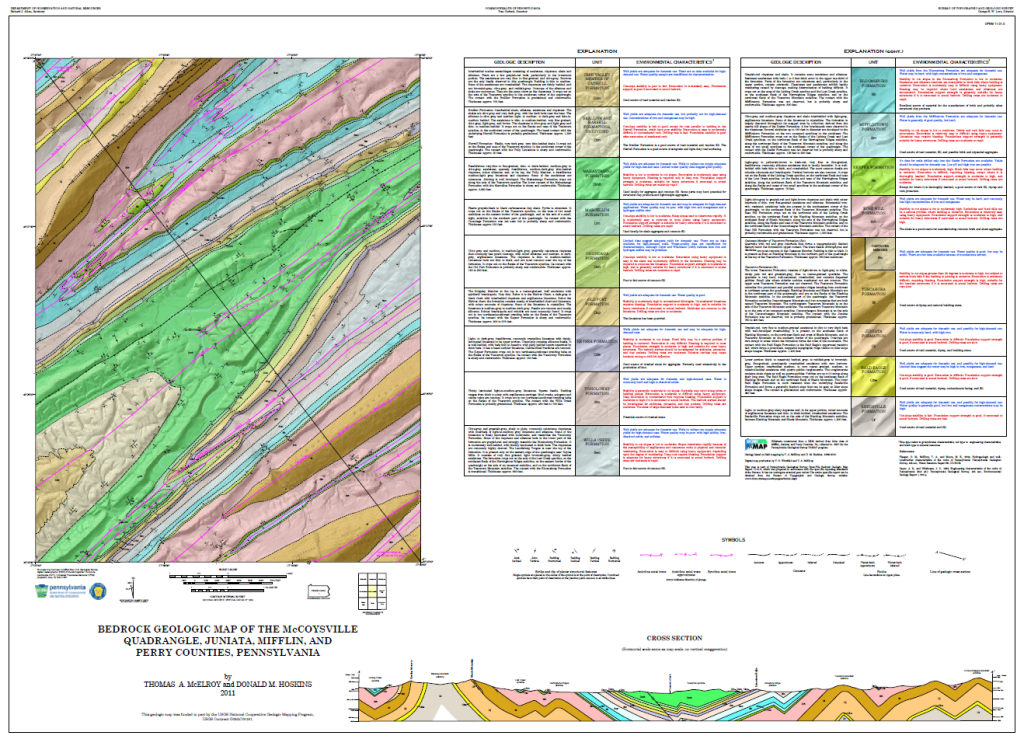 how to draw a cross section geology