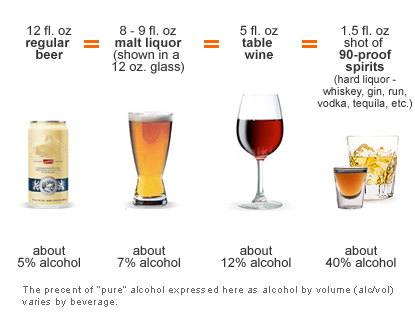 what are the benefits of drinking alcohol 2017-11-8  the benefits of quitting alcohol and how to do it  quitting alcohol promotes weight loss,  the cessation of drinking has a multitude of health benefits,.