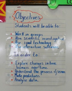 Ms. King's classroom objectives for the day of my visit!