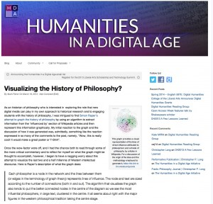 Visualizing the History of Philosophy