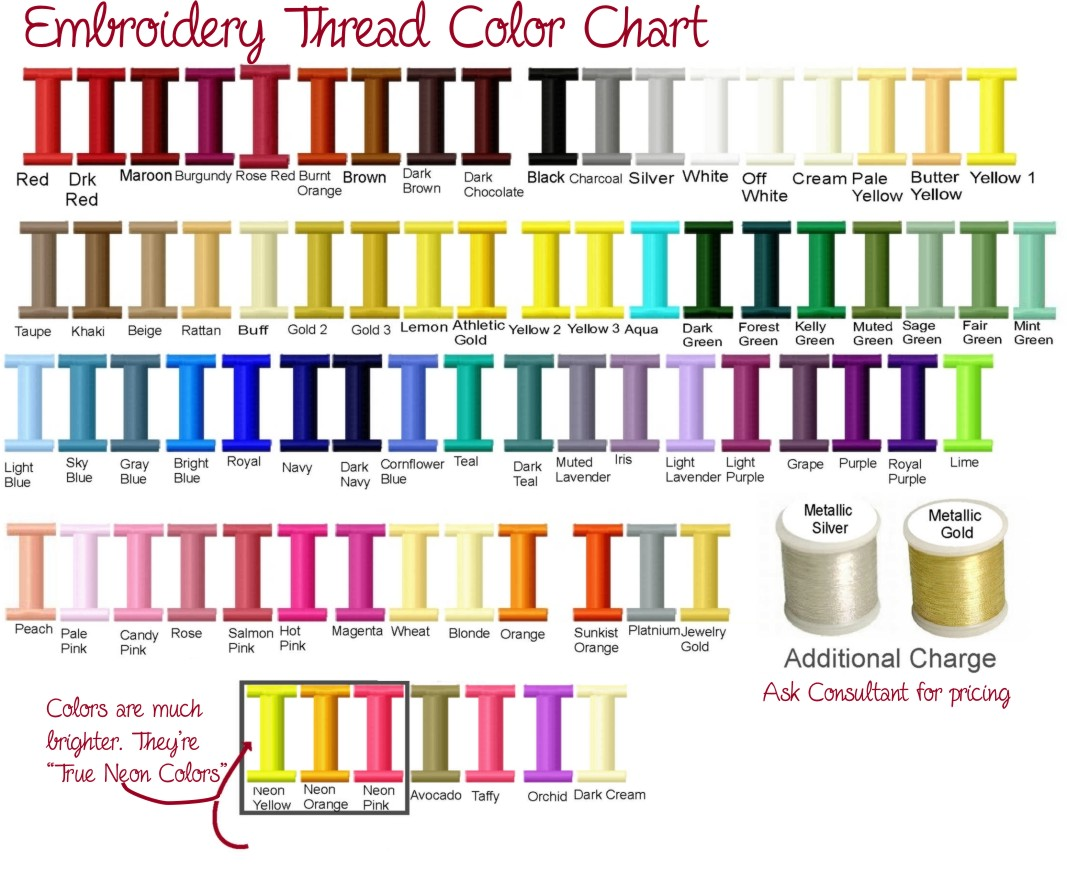 Thread color chart needle thread thread color chart nvjuhfo Image collections