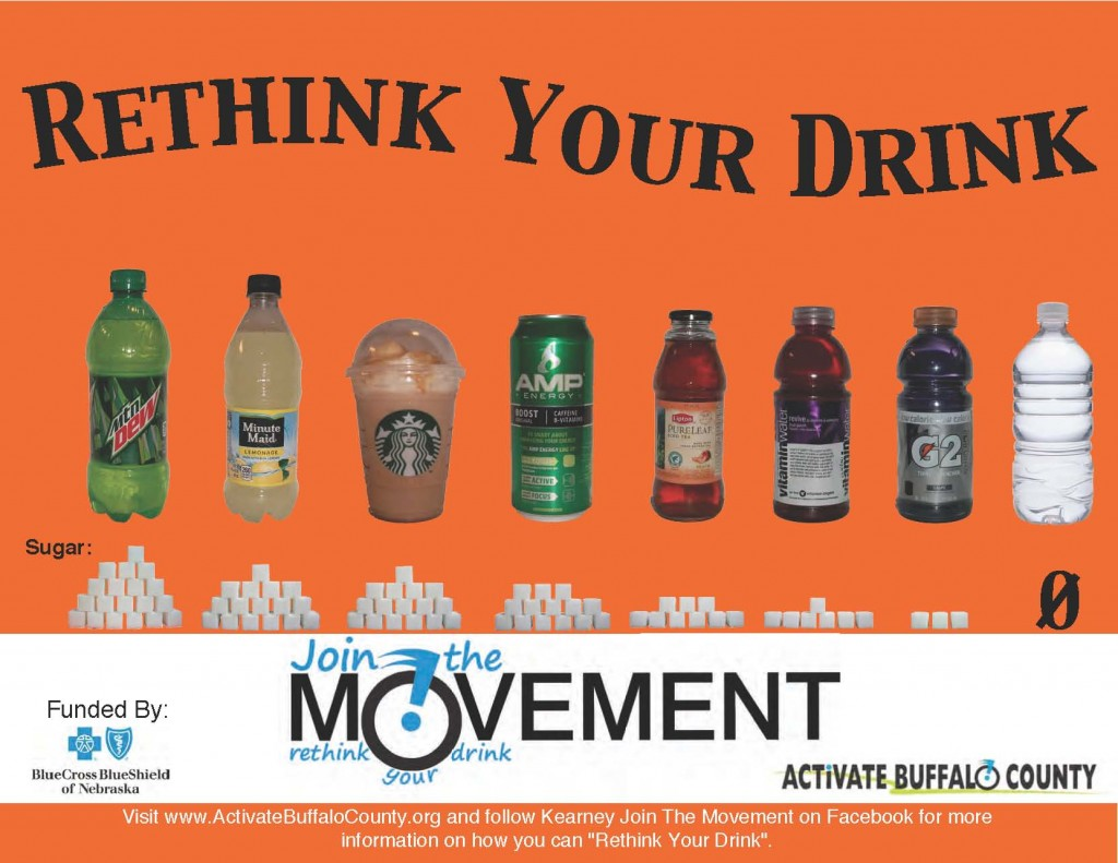 rethink what you drink Rethink your drink portion pitfalls using fruits & vegetables to manage your weight but another way to cut calories may be to think about what you drink.