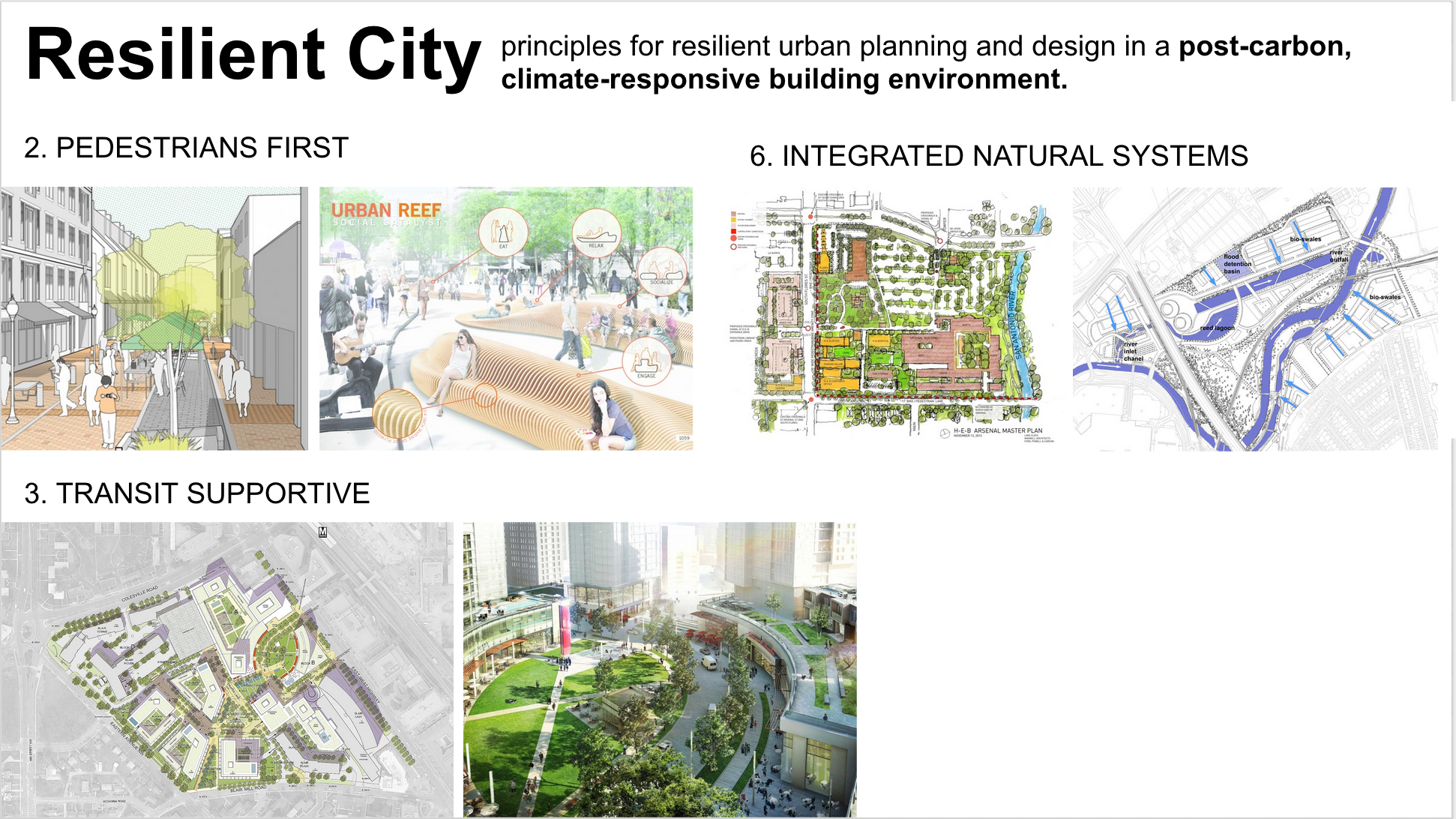 Urban design principles in practice - What is urban planning and design ...