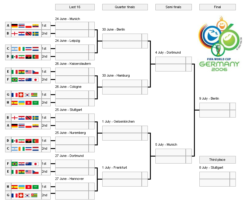 World Cup 2018 Qualifying Brackets
