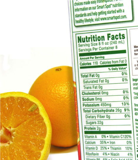 Glass Of Orange Juice Nutrition Facts