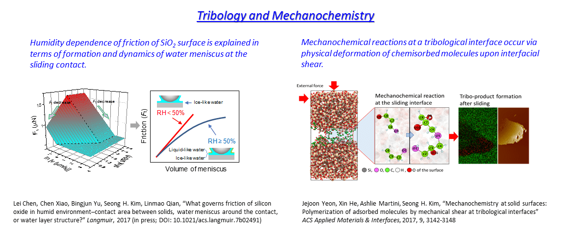 Slide1 2c7prgb 1200x480 seong kim's group tribology, glass surface, cellulosic nanomaterials