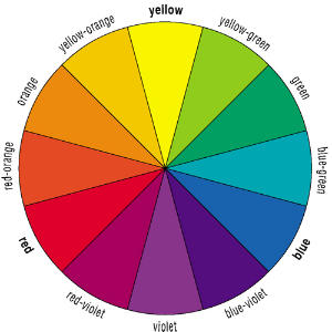 Do Certain Colors Evoke Emotion Siowfa14 Science In Our World
