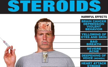 cons of athletes using steroids