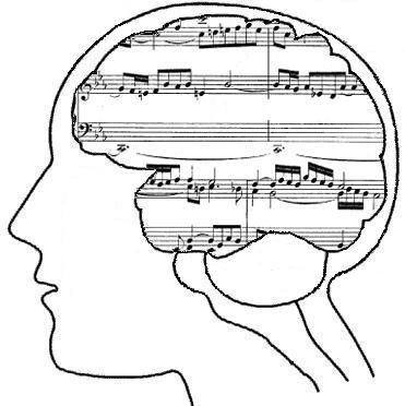 how music changes your mood