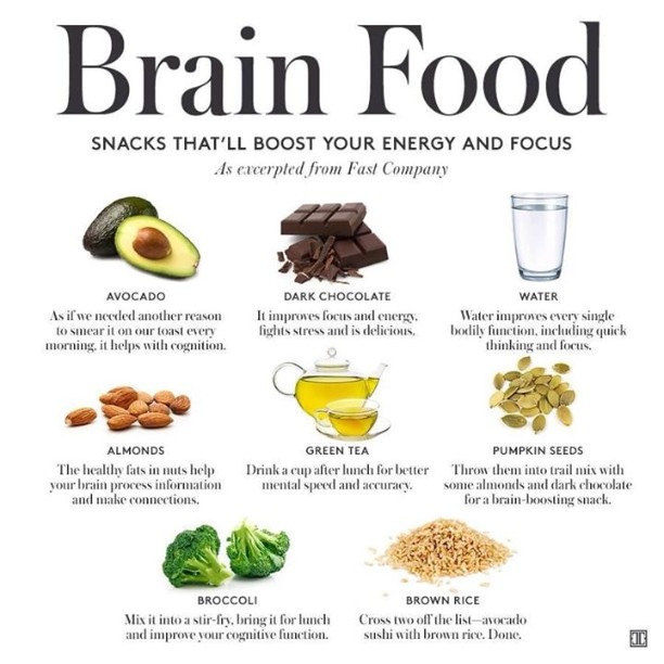 Energy Foods To Eat