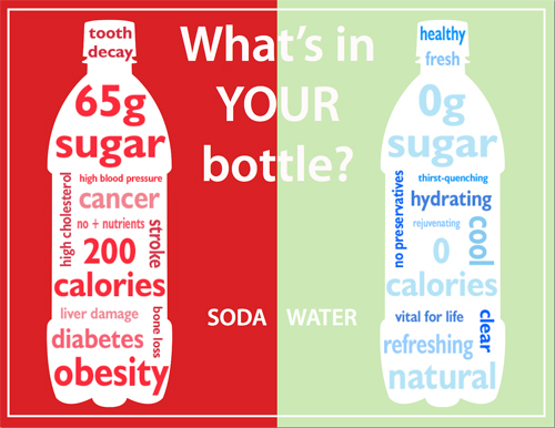 diet soda vs regular soda Despite evidence that some of the things in my favorite diet soda are not particularly good for me a psychological one may be that regular diet soda drinkers.
