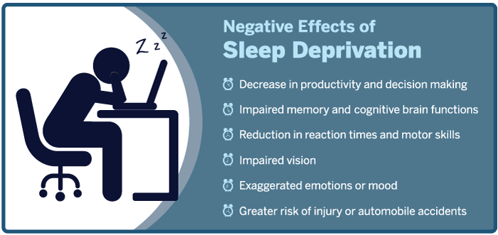 an analysis of the effects of sleeping More recently, effects of sleep deprivation on ltp were rescued by an inhibitor of a specific pde, supporting the idea that the effects of sleep on hippocampal plasticity are mediated by camp signaling (vecsey et al 2009.