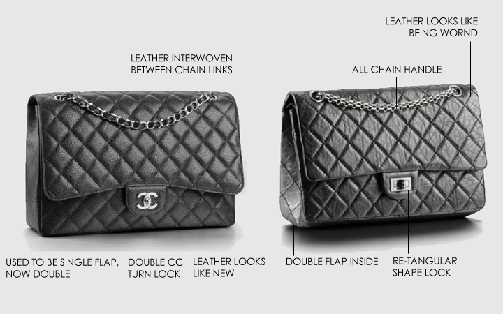 the history behind the chanel bag farrah 39 s english. Black Bedroom Furniture Sets. Home Design Ideas