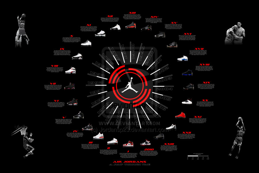 Michael Jordan Timeline Shoes