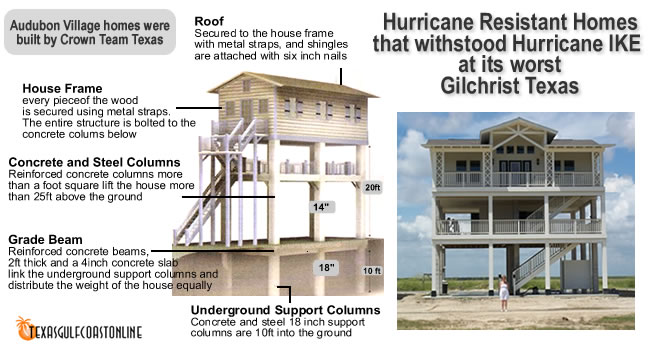 Marvelous Http://www.houzz.com/ideabooks/5127816/list/11 Ways To Hurricane Proof Your  House