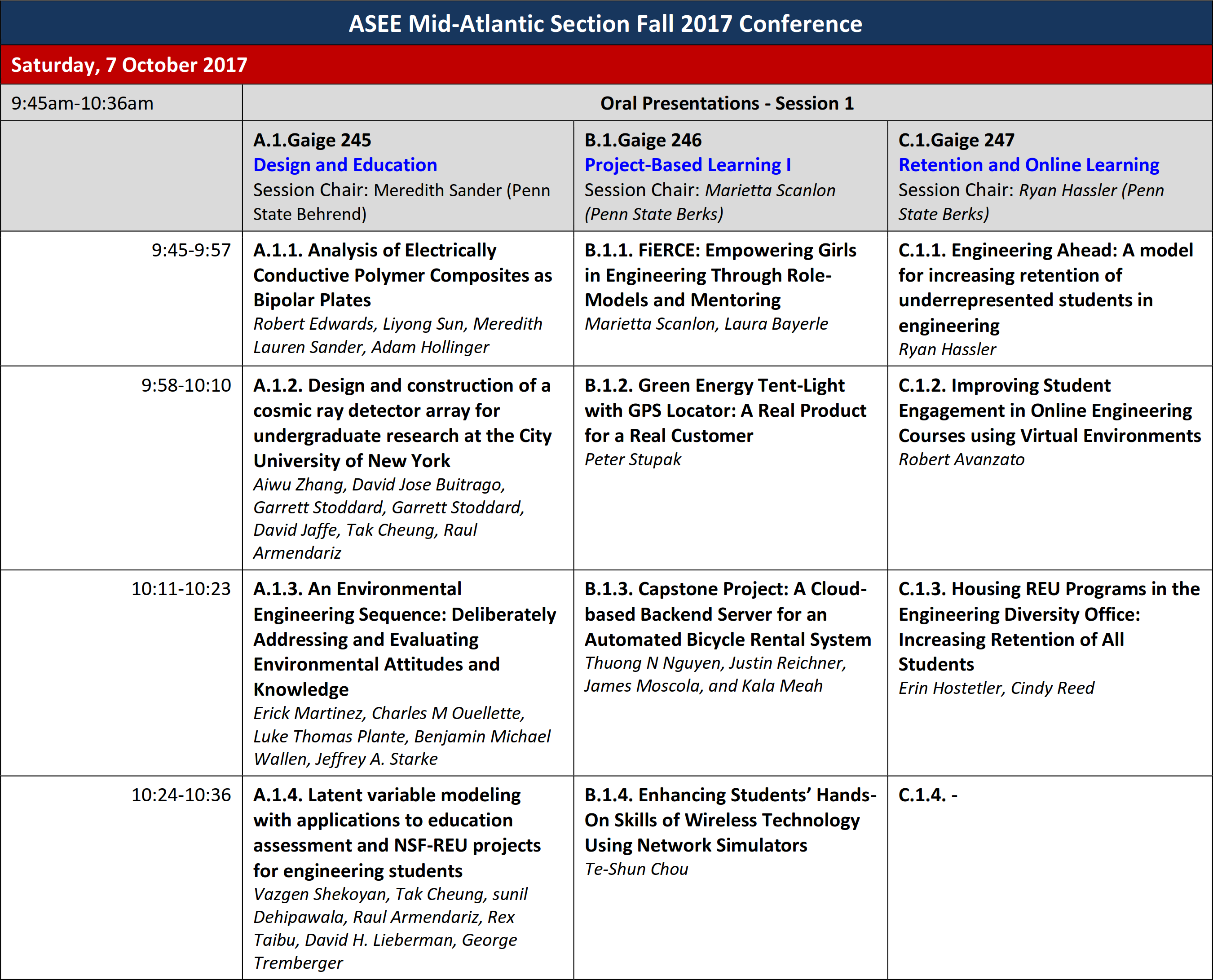 Presentation Times Locations Asee Mid Atlantic Fall 2017 Simple Electric Motor Diagram Schoolphysics Welcome Session 1