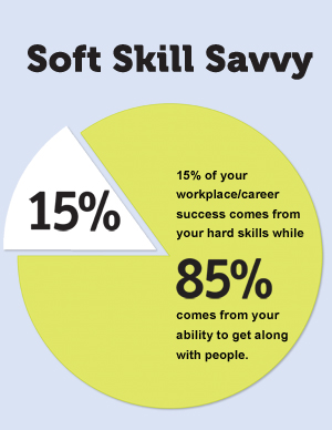 Image result for geeks and soft skills