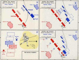 The natural tendency and The Battle of Leuctra. Sparta in Red and Thebes in Blue.