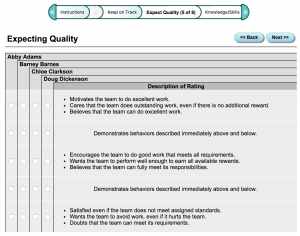 A rubric with sample students names along the top with various descriptions of students' performance