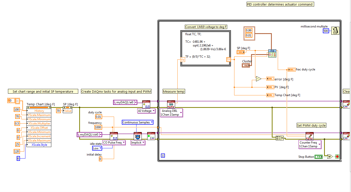 Finite State Machine Design Connor Carr Example Of A Or Chart Ee200lab27code