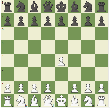 The Italian Game Chess Openings For Beginners