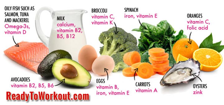 The Importance Of Nutrition Achieving A Healthy Lifestyle