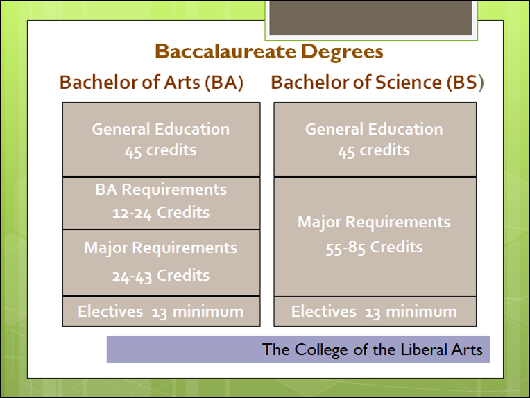 Ba Degree Vs Bs Degree