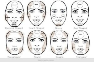 makeup-contouring-for-different-face