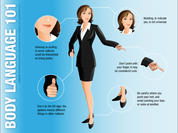 Body Language 101 by Dr. Amy Cuddy