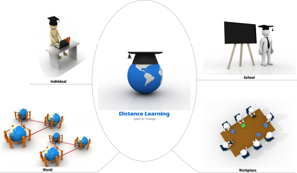 distance-learning1