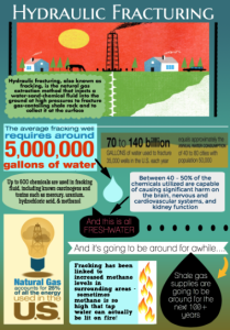 Fracking_Infographic_hbisbing