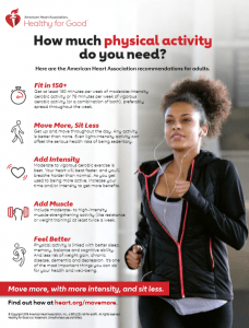 Image from American Heart Association. This Image explains how much physical activity is recommended for adults.