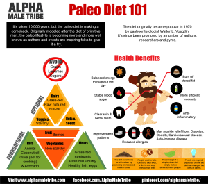 facts about the paleo diet