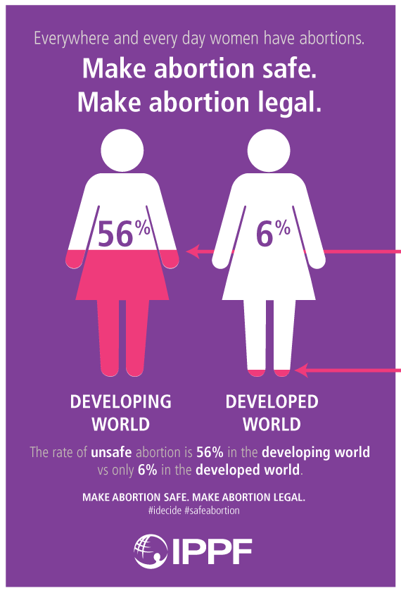 abortion and its legality in Laws that seek to limit abortions around the world may not lower the rate of abortions but could make them less safe, according to a new report.