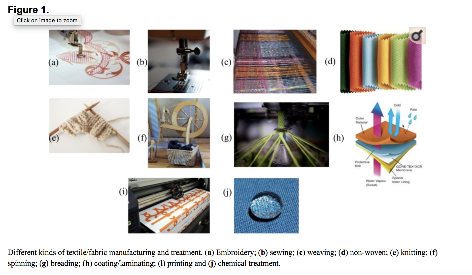 Integrating electronics and textiles: Innovation of the future