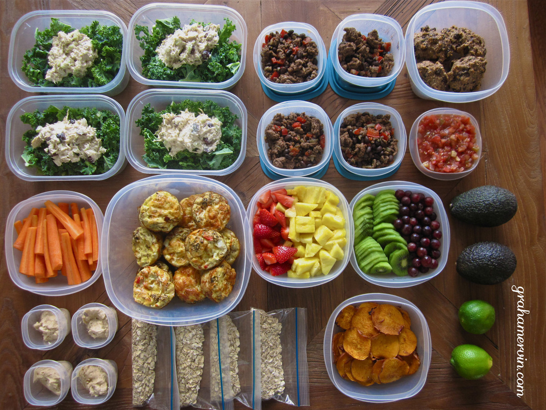 A Short Guide to Meal Preparation
