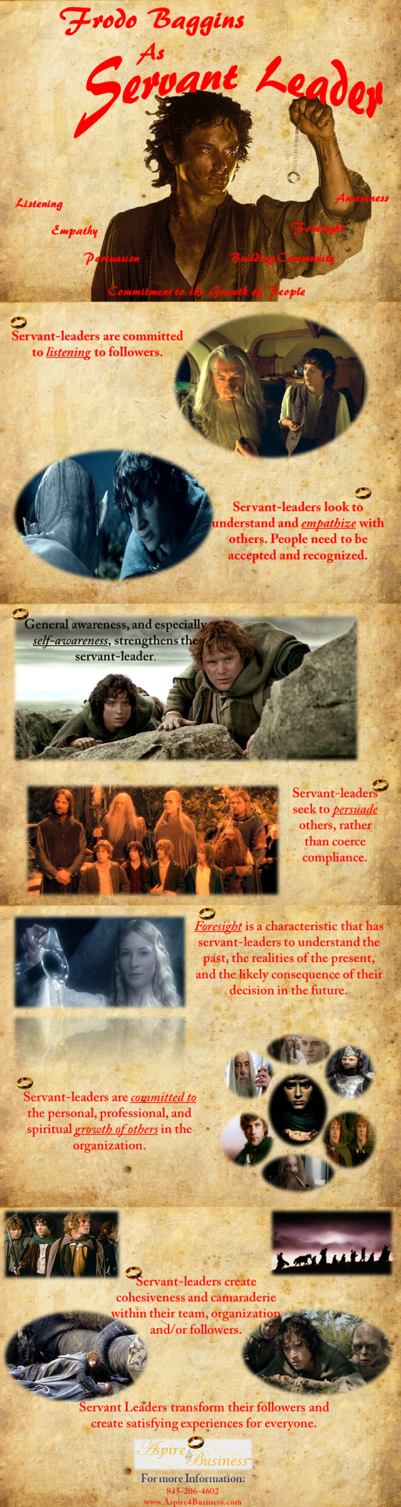 the-analogy-of-frodo-baggins-as-servant-leader