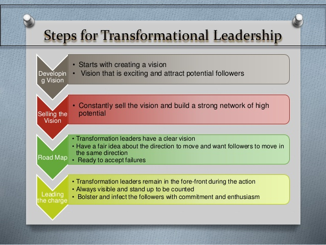 transformational leadership conclusion