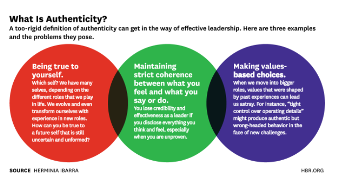authentic leadership and the path to get there