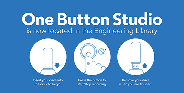 promotional graphic for one button studio featuring three circles with steps to use system