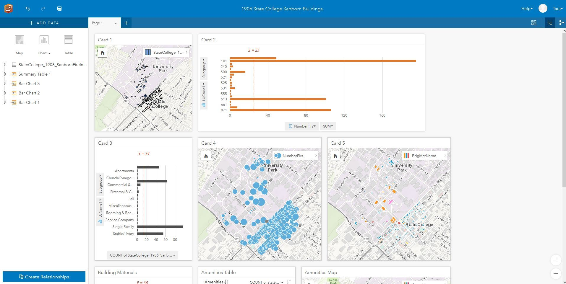 ArcGIS Online insights dashboard