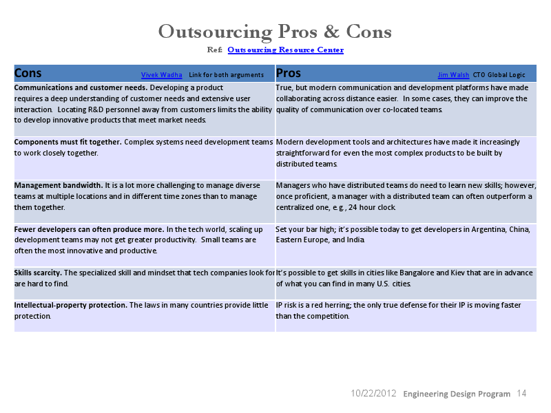 outsourcing pros and cons  u2013 jyler