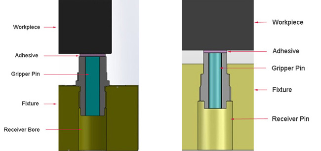 Figure 3. Fixture-Workpiece Assemblies Incorporating Head Out Gripper (l) and Head In Gripper (r)