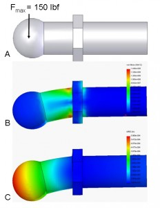 Finite Element Analysis of ball headed bolt