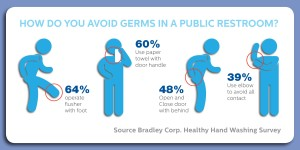 Avoiding-Germs-Infographic-High-Res